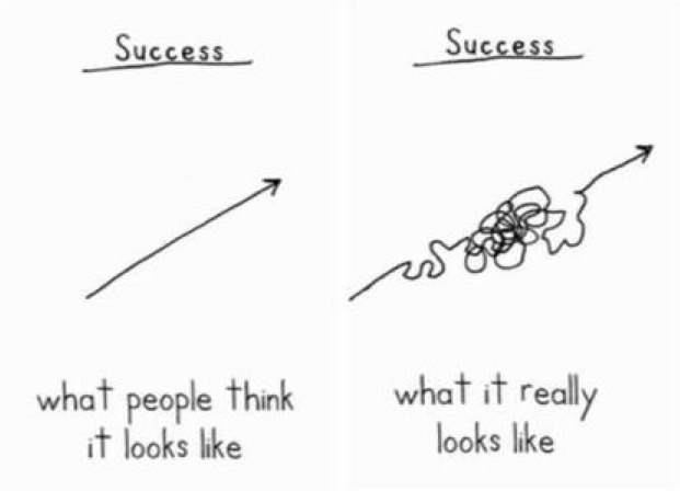 success-sketch
